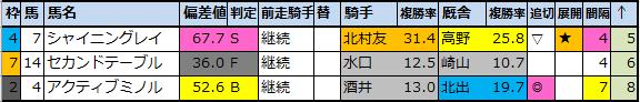 f:id:onix-oniku:20210702112844p:plain
