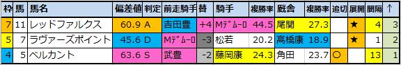 f:id:onix-oniku:20210702112919p:plain