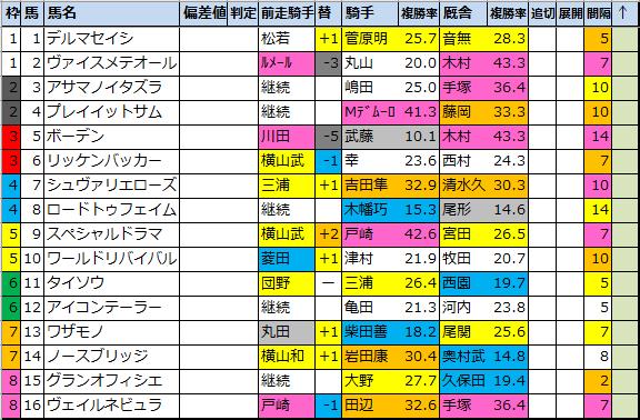 f:id:onix-oniku:20210702144934p:plain