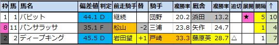 f:id:onix-oniku:20210702145722p:plain