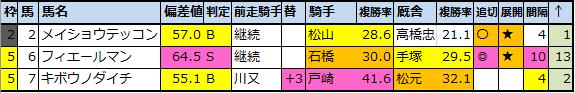f:id:onix-oniku:20210702150055p:plain