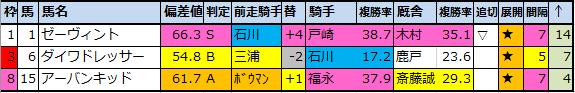 f:id:onix-oniku:20210702150217p:plain