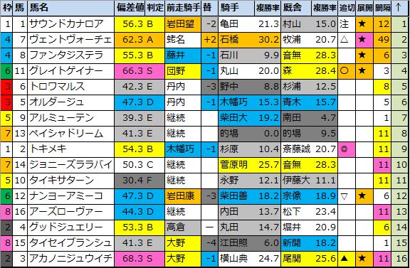 f:id:onix-oniku:20210702202720p:plain