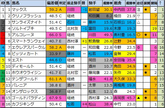 f:id:onix-oniku:20210702202911p:plain