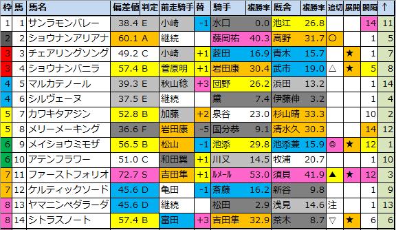 f:id:onix-oniku:20210702203424p:plain
