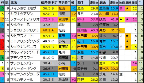 f:id:onix-oniku:20210702203758p:plain