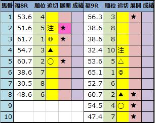 f:id:onix-oniku:20210702212657p:plain