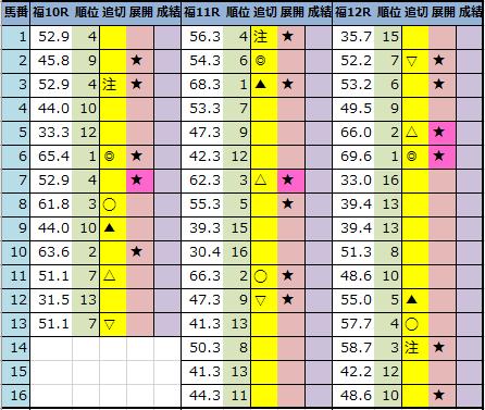 f:id:onix-oniku:20210702212751p:plain
