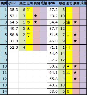 f:id:onix-oniku:20210702212825p:plain
