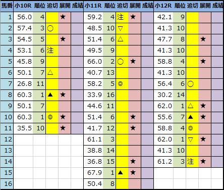 f:id:onix-oniku:20210702212854p:plain