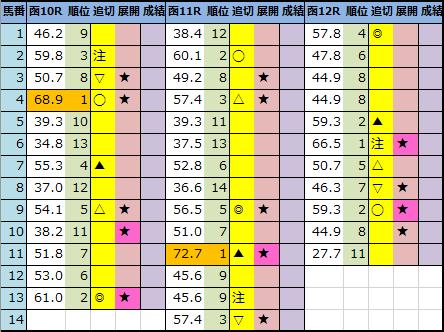 f:id:onix-oniku:20210702213005p:plain