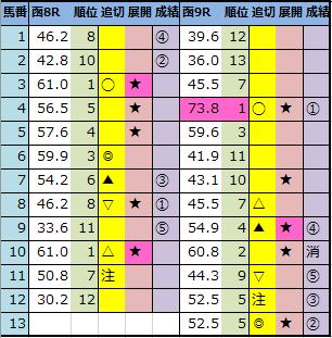 f:id:onix-oniku:20210703143411p:plain