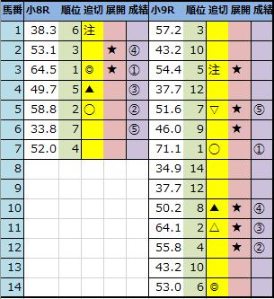 f:id:onix-oniku:20210703143844p:plain