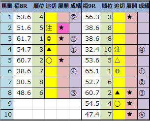 f:id:onix-oniku:20210703144642p:plain