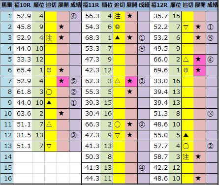 f:id:onix-oniku:20210703175805p:plain