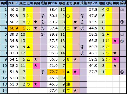 f:id:onix-oniku:20210703180549p:plain