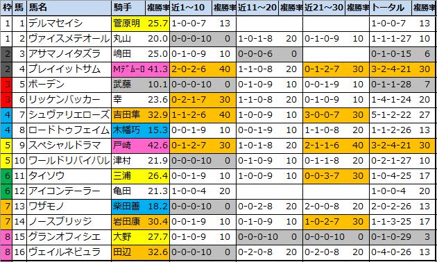 f:id:onix-oniku:20210703190402p:plain