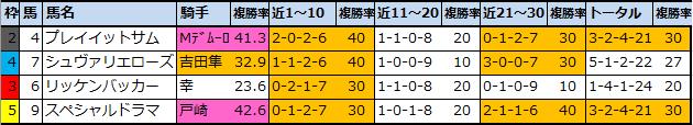 f:id:onix-oniku:20210703190539p:plain