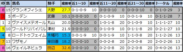 f:id:onix-oniku:20210703190645p:plain