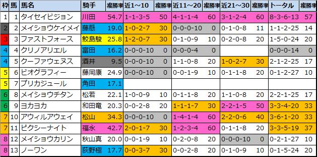 f:id:onix-oniku:20210703193125p:plain