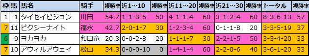 f:id:onix-oniku:20210703193200p:plain