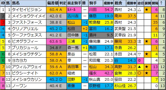 f:id:onix-oniku:20210703205319p:plain