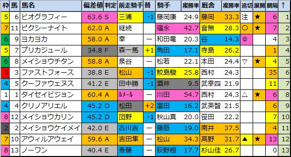 f:id:onix-oniku:20210703210035p:plain