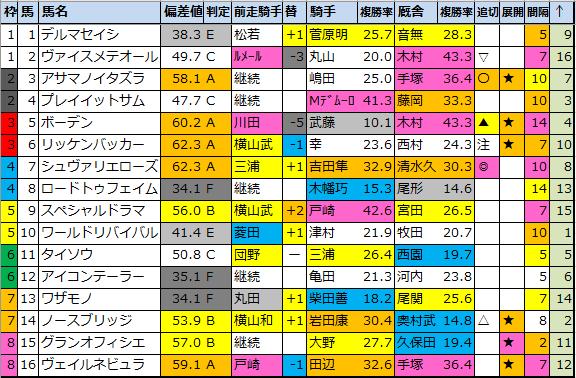 f:id:onix-oniku:20210703212030p:plain