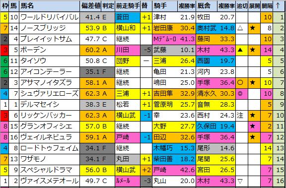 f:id:onix-oniku:20210703212857p:plain