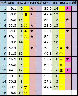f:id:onix-oniku:20210703221743p:plain