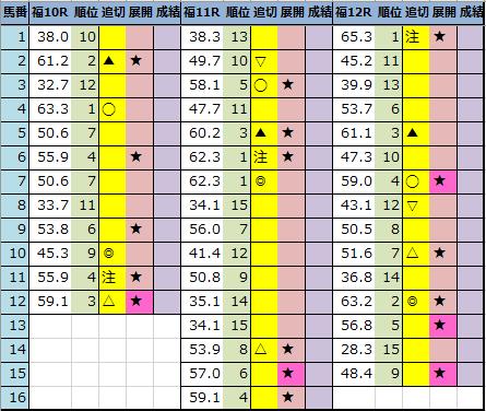 f:id:onix-oniku:20210703221811p:plain