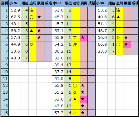 f:id:onix-oniku:20210703221846p:plain