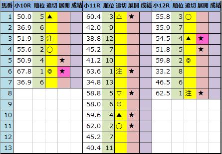 f:id:onix-oniku:20210703221914p:plain