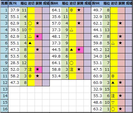 f:id:onix-oniku:20210703221948p:plain