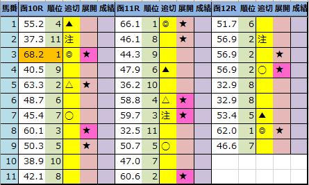f:id:onix-oniku:20210703222029p:plain