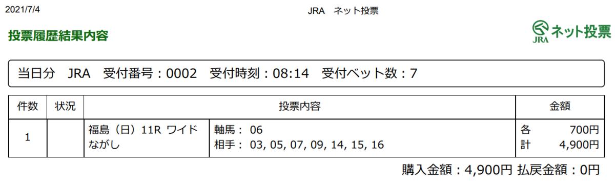 f:id:onix-oniku:20210704081556p:plain