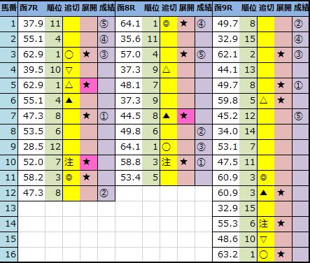 f:id:onix-oniku:20210704144943p:plain