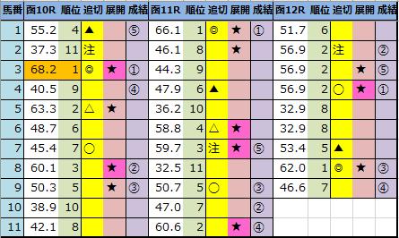 f:id:onix-oniku:20210704161459p:plain