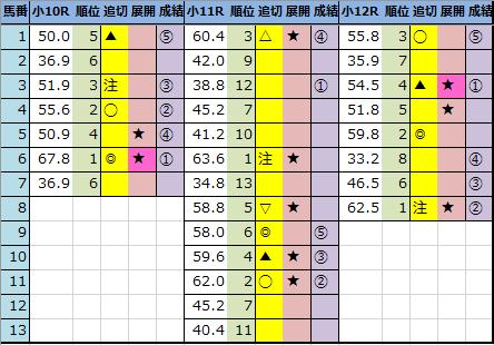 f:id:onix-oniku:20210704162347p:plain
