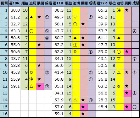 f:id:onix-oniku:20210704164044p:plain