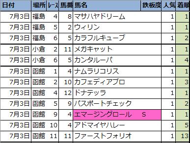 f:id:onix-oniku:20210705141808p:plain