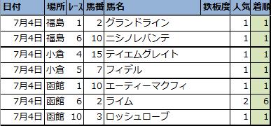 f:id:onix-oniku:20210705141825p:plain