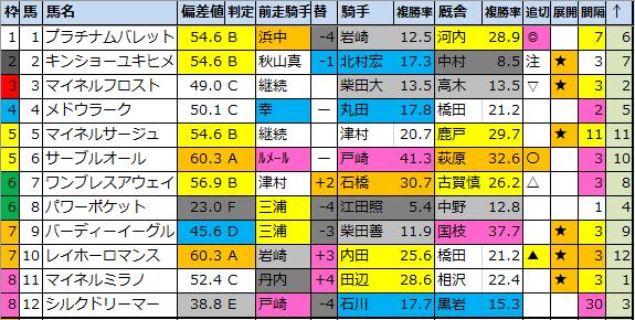 f:id:onix-oniku:20210707153438p:plain