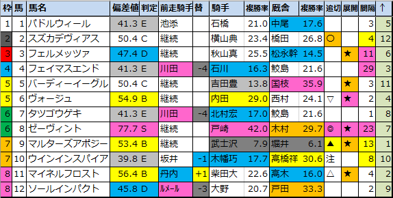 f:id:onix-oniku:20210707153510p:plain