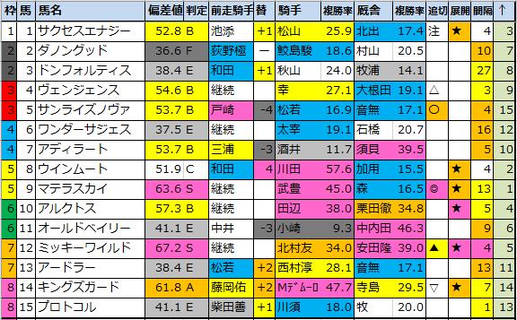f:id:onix-oniku:20210707161232p:plain