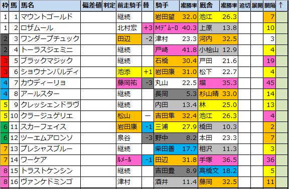 f:id:onix-oniku:20210709104851p:plain