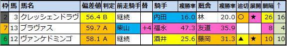 f:id:onix-oniku:20210709105521p:plain