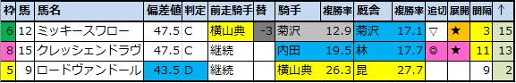 f:id:onix-oniku:20210709105611p:plain