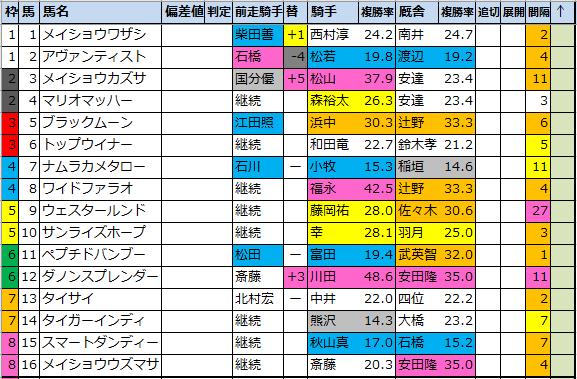 f:id:onix-oniku:20210709114953p:plain