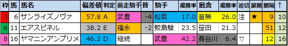 f:id:onix-oniku:20210709115601p:plain